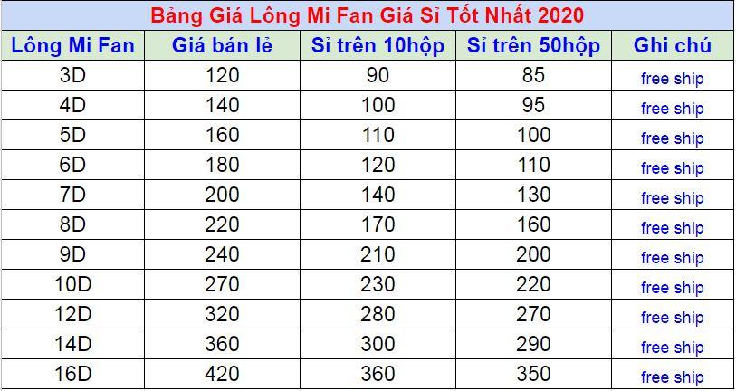 Bảng Giá Lông Mi Fan